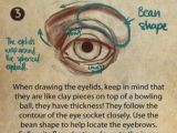 Drawing Eyes Chart 14 Best Human Eye Drawing Images Paintings Painting Drawing