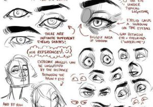 Drawing Eyes Different Angles An Anon asked Me for An Eye Tutorial I Highly Recommend Looking