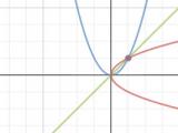 Drawing Things On Desmos Desmos Staff Picks Math Examples