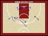 Drawing Up Basketball Plays Youth Basketball Plays Regular Motion Offense Youtube