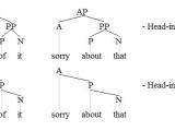 Drawing X-bar Trees Adjective Phrase Wikipedia