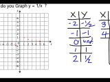 Drawing X Y Graph How Do You Graph Y 1 X Youtube