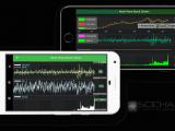 Drawing Xamarin forms Xamarin Multi Pane Stock Charts Fast Native Chart Controls for
