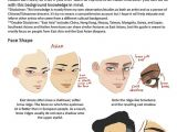 Drawings Of People S Eyes asians Eyes Faves Diversity References My Characters Drawings