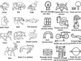 Easy Way to Draw National Emblem Of India the Meigle Museum Mediaevalmusings Schottische Symbole