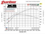 Evo 9 Drawing Mitsubishi Lancer Evolution Ix Turbo Magazine