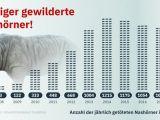 H Mart Drawing Contest Bundesumweltministerium Bmu Twitter