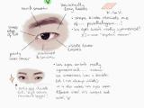 Jungkook S Eyes Drawing Como Desenhar Os Olhos Do V Drawing Pinterest Bts K Pop and