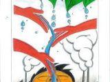 Kalikasan Drawing Easy Image Result for Save Water Poster Water Poster Save