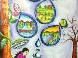 Kalikasan Drawing Easy Images On Save Water Ile Ilgili Gorsel sonucu Save Water