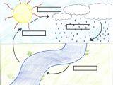 Water Cycle Drawing Easy Blank Water Cycle Diagram Worksheet Water Cycle Water